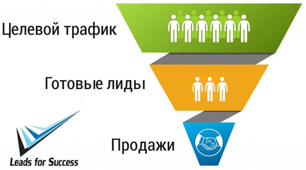 Часные вирт контакты украина